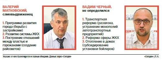 Кандидаты в меры Одессы